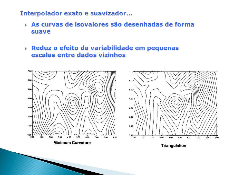  As curvas de isovalores são desenhadas de forma suave  Reduz o efeito da variabilidade em pequenas escalas entre dados vizinhos