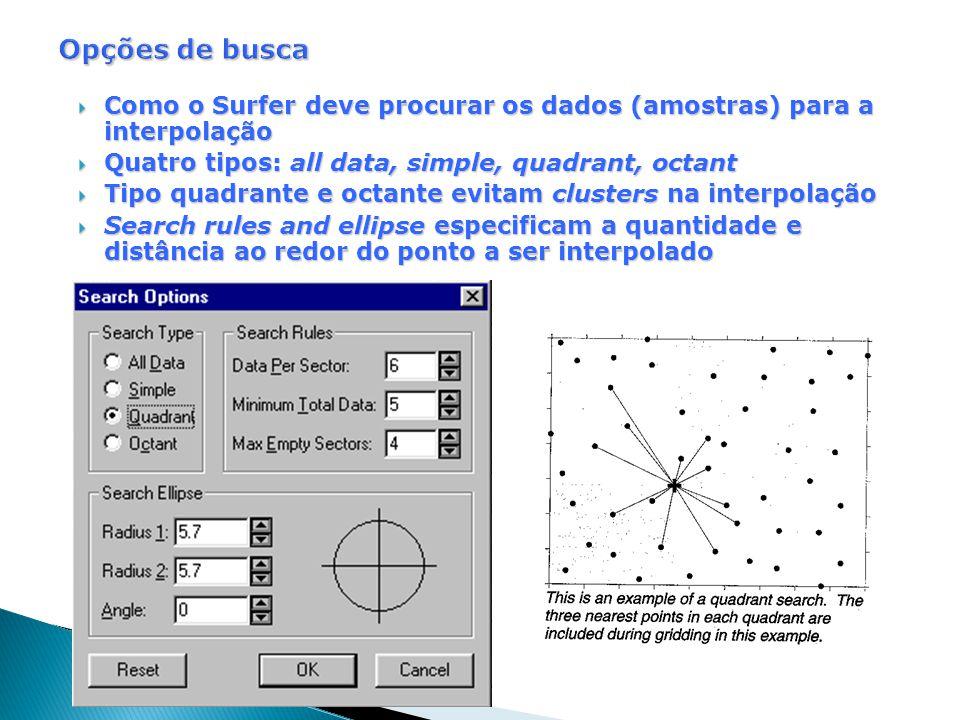  Como o Surfer deve procurar os dados (amostras) para a interpolação  Quatro tipos: all data, simple, quadrant, octant  Tipo quadrante e octante ev