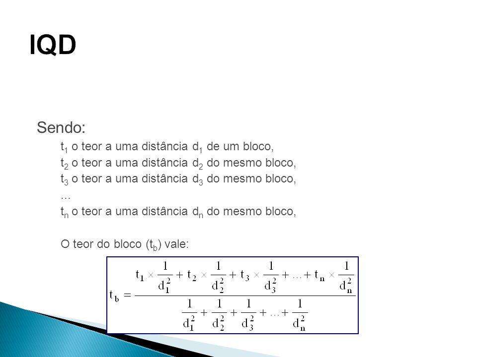 Sendo: t 1 o teor a uma distância d 1 de um bloco, t 2 o teor a uma distância d 2 do mesmo bloco, t 3 o teor a uma distância d 3 do mesmo bloco,... t
