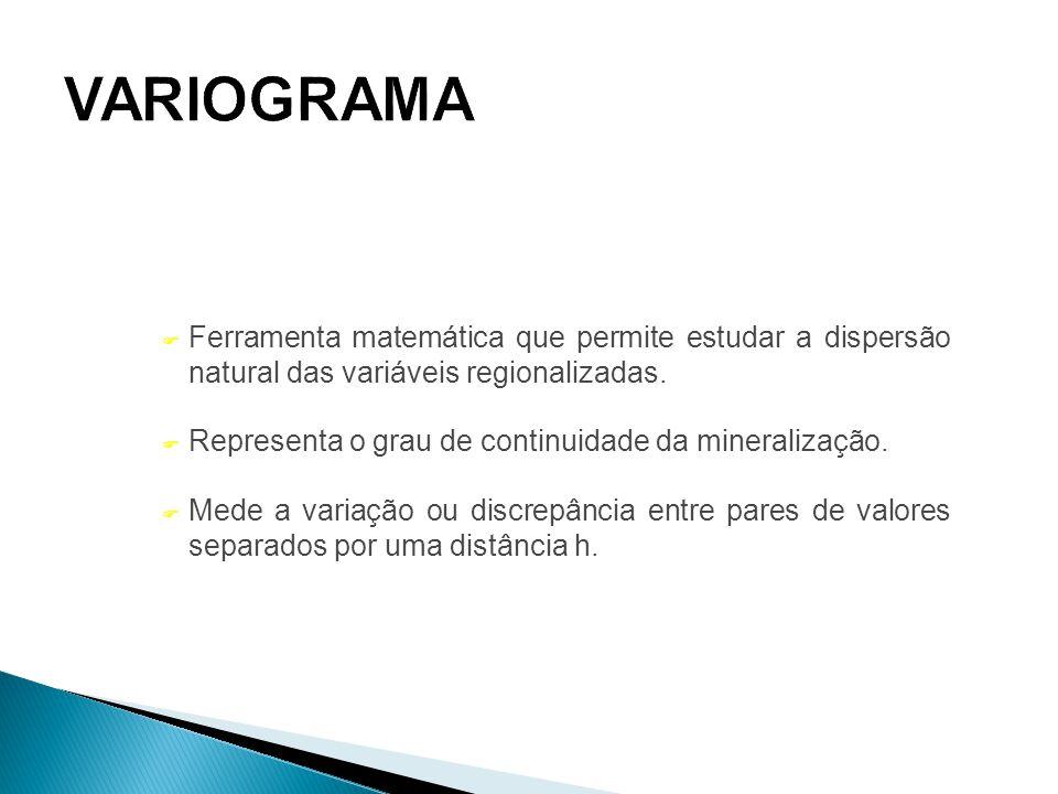 F Ferramenta matemática que permite estudar a dispersão natural das variáveis regionalizadas. F Representa o grau de continuidade da mineralização. F