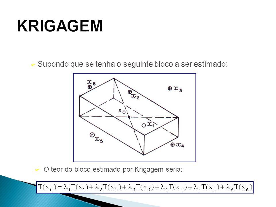 F Supondo que se tenha o seguinte bloco a ser estimado: F O teor do bloco estimado por Krigagem seria: