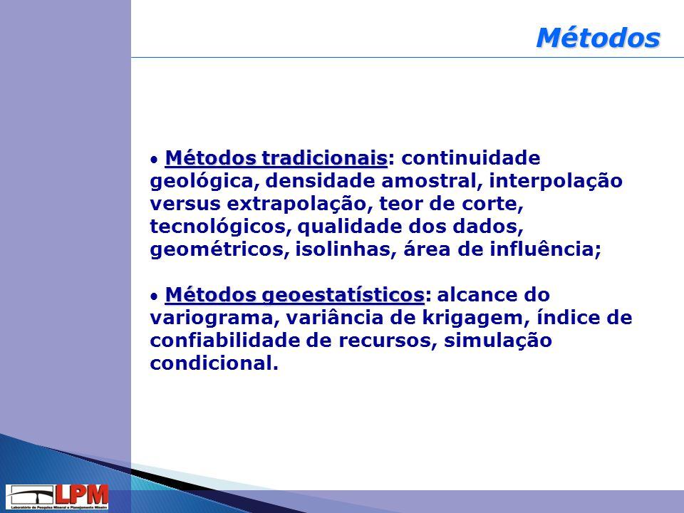 Métodos Métodos tradicionais  Métodos tradicionais: continuidade geológica, densidade amostral, interpolação versus extrapolação, teor de corte, tecn