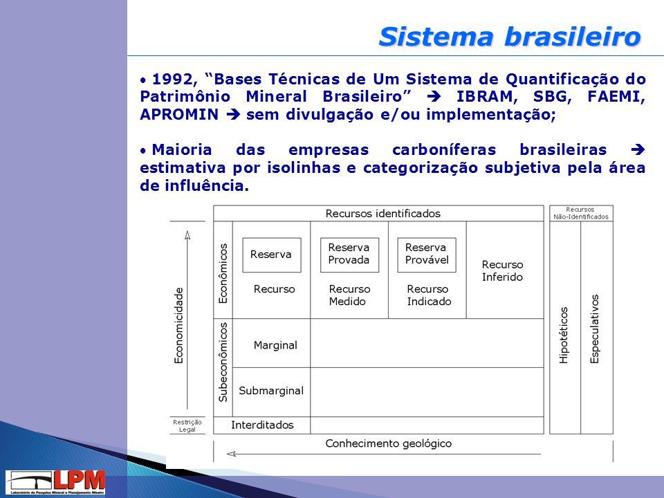 """Sistema brasileiro  1992, """"Bases Técnicas de Um Sistema de Quantificação do Patrimônio Mineral Brasileiro""""  IBRAM, SBG, FAEMI, APROMIN  sem divulga"""