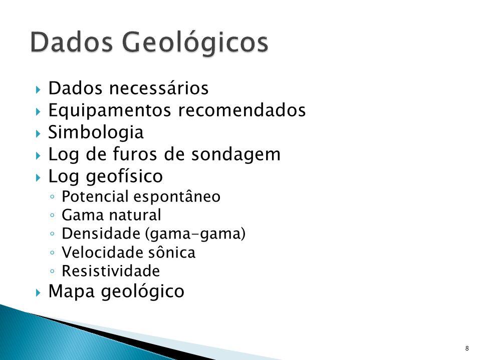  Dados necessários  Equipamentos recomendados  Simbologia  Log de furos de sondagem  Log geofísico ◦ Potencial espontâneo ◦ Gama natural ◦ Densid