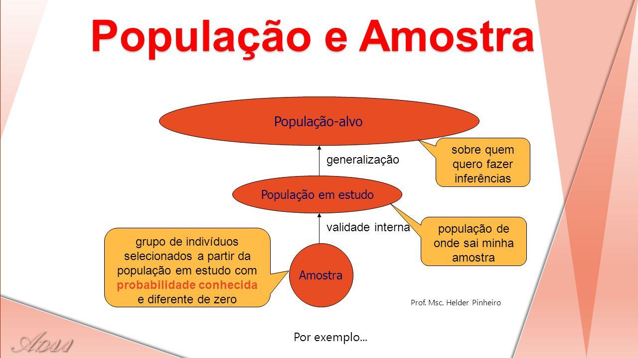 A D ss População e Amostra População-alvo População em estudo Amostra sobre quem quero fazer inferências população de onde sai minha amostra grupo de