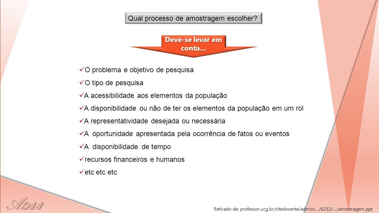 A D ss Qual processo de amostragem escolher? O problema e objetivo de pesquisa O tipo de pesquisa A acessibilidade aos elementos da população A dispon