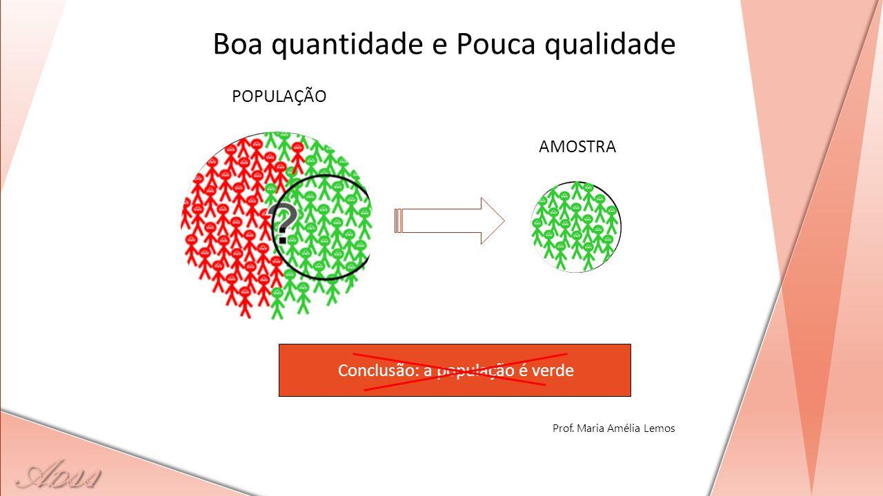 A D ss Conclusão: a população é verde POPULAÇÃO AMOSTRA Boa quantidade e Pouca qualidade Prof. Maria Amélia Lemos