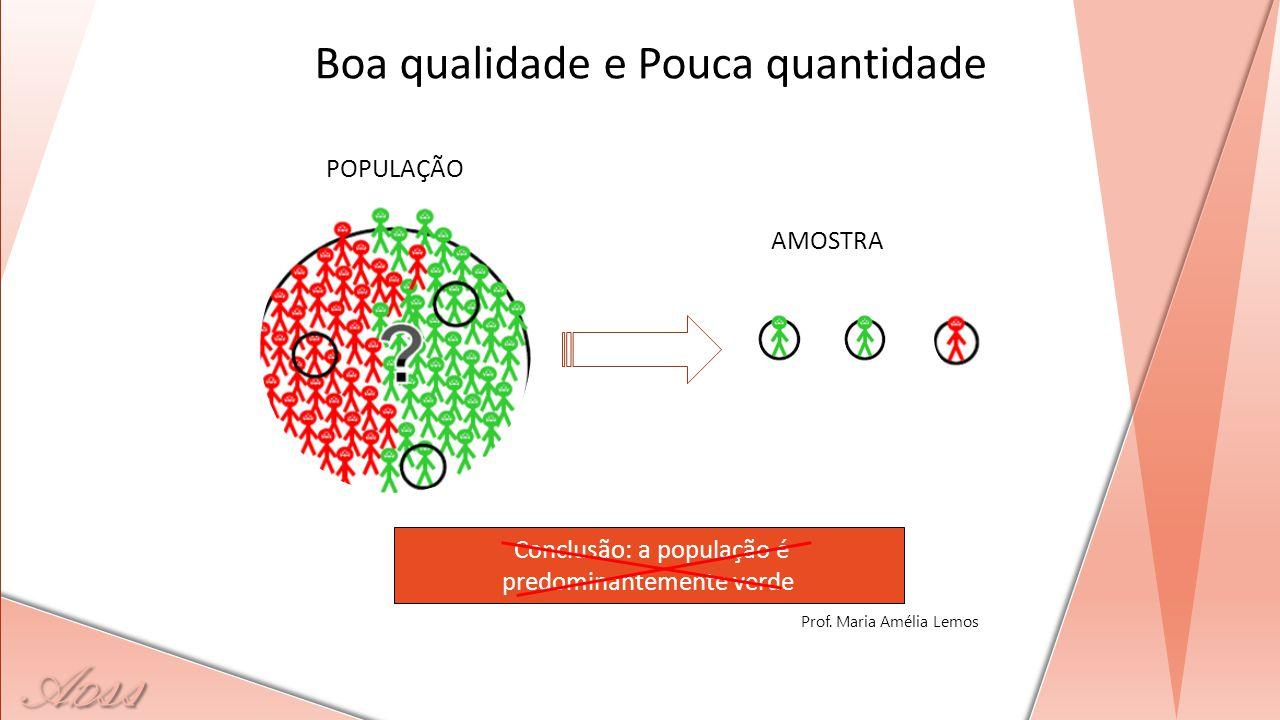 A D ss Conclusão: a população é predominantemente verde POPULAÇÃO AMOSTRA Boa qualidade e Pouca quantidade Prof. Maria Amélia Lemos
