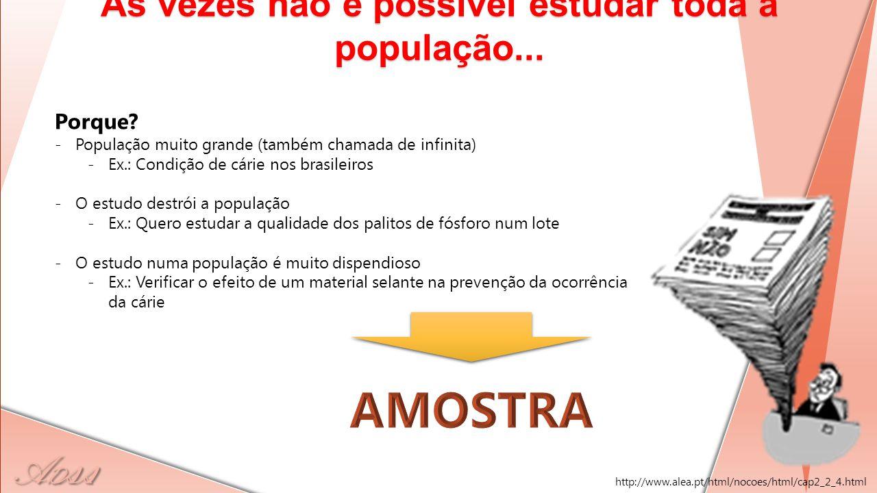 A D ss Por exemplo… = 48 indivíduos + 20% de perdas = 58 indivíduos Prof. Msc. Helder Pinheiro