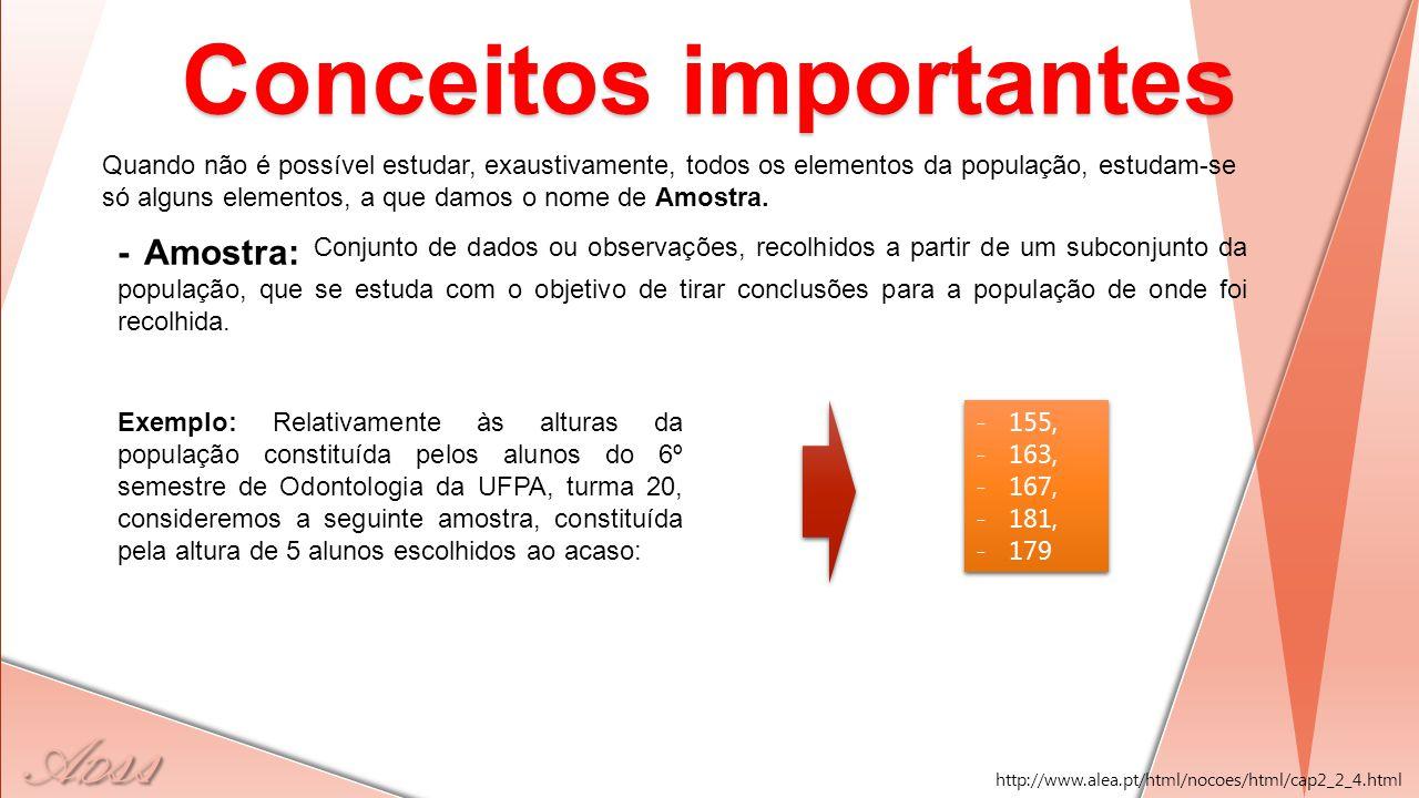 A D ss Características ideais das amostras RepresentatividadeImparcialidade Copiado, descaradamente, da aula do Prof.