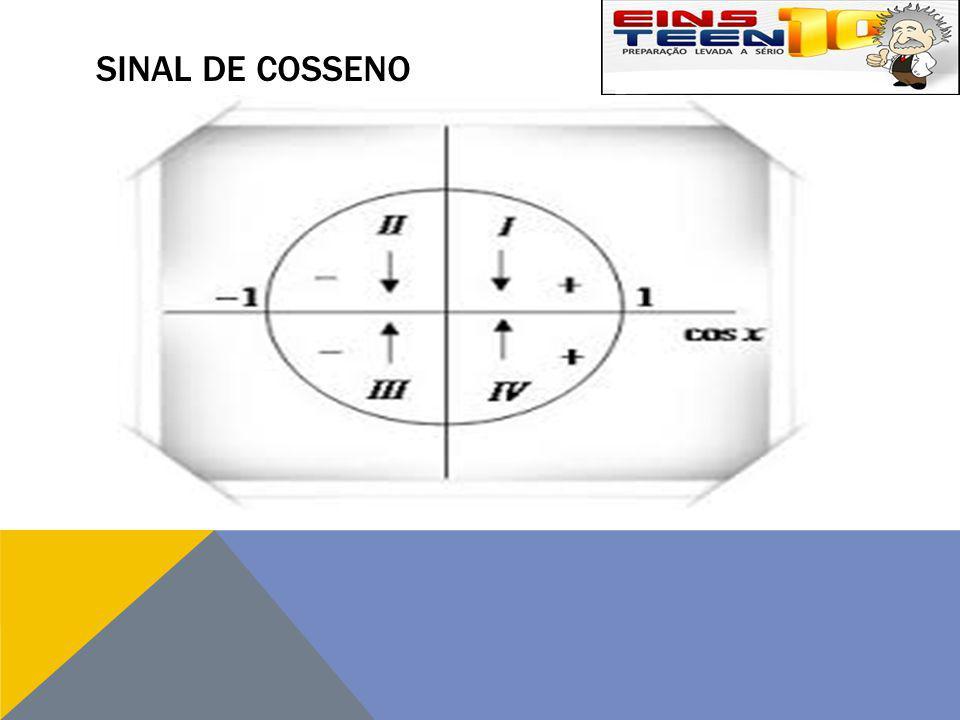 SINAL DE COSSENO