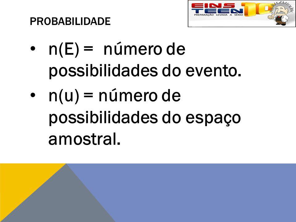 PROBABILIDADE n(E) = número de possibilidades do evento. n(u) = número de possibilidades do espaço amostral.