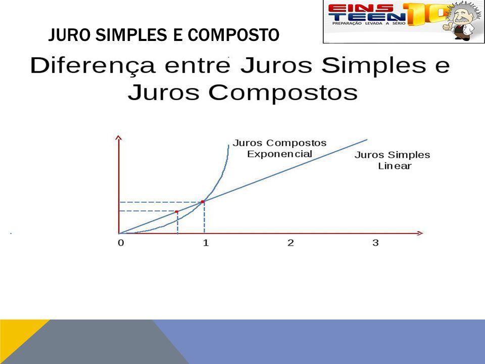 JURO SIMPLES E COMPOSTO