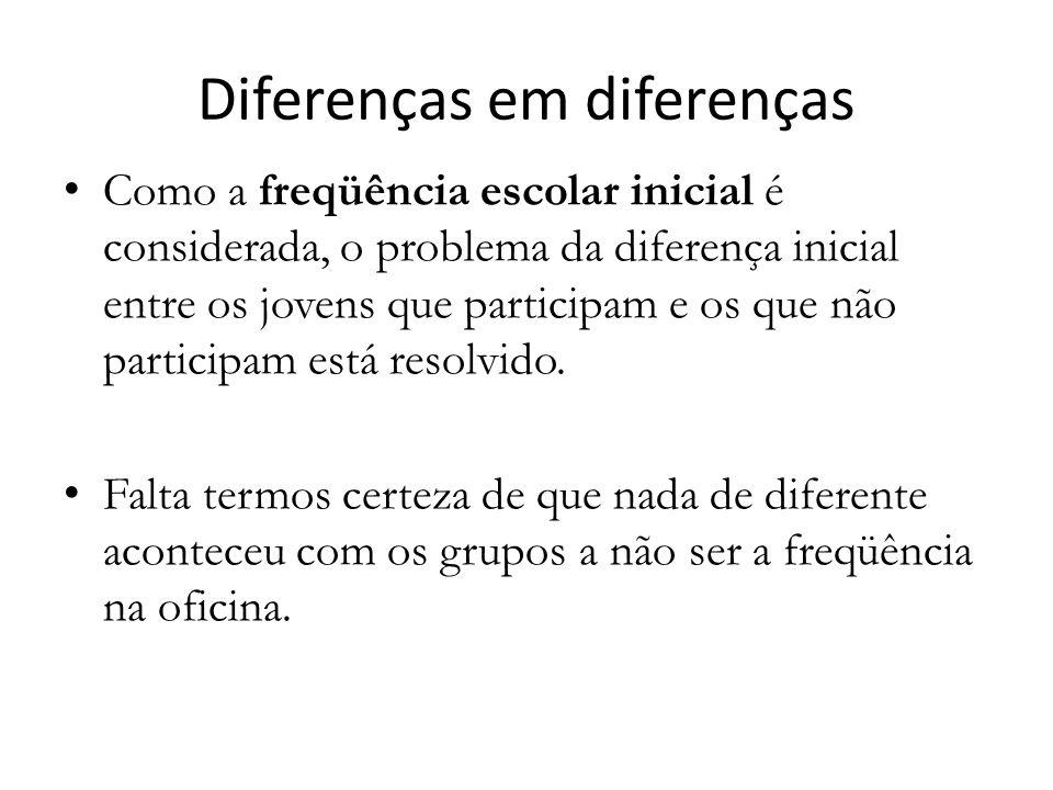 Diferenças em diferenças Como a freqüência escolar inicial é considerada, o problema da diferença inicial entre os jovens que participam e os que não participam está resolvido.