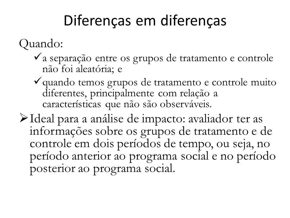 Diferenças em diferenças Quando: a separação entre os grupos de tratamento e controle não foi aleatória; e quando temos grupos de tratamento e controle muito diferentes, principalmente com relação a características que não são observáveis.
