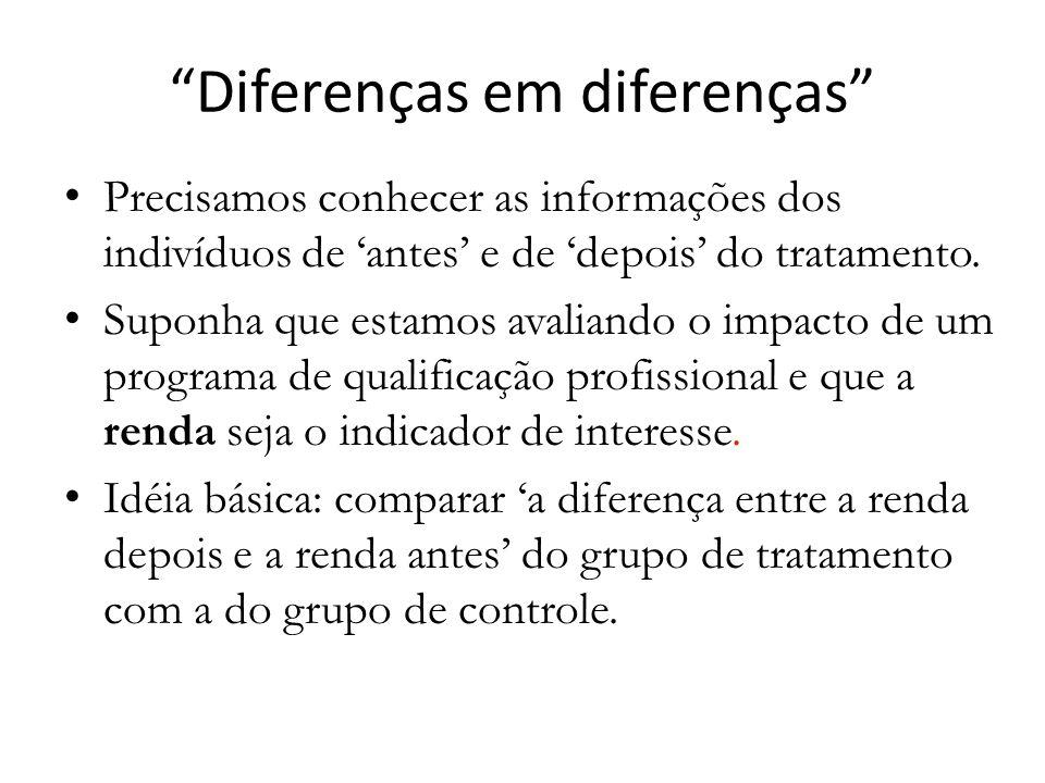 Diferenças em diferenças Precisamos conhecer as informações dos indivíduos de 'antes' e de 'depois' do tratamento.