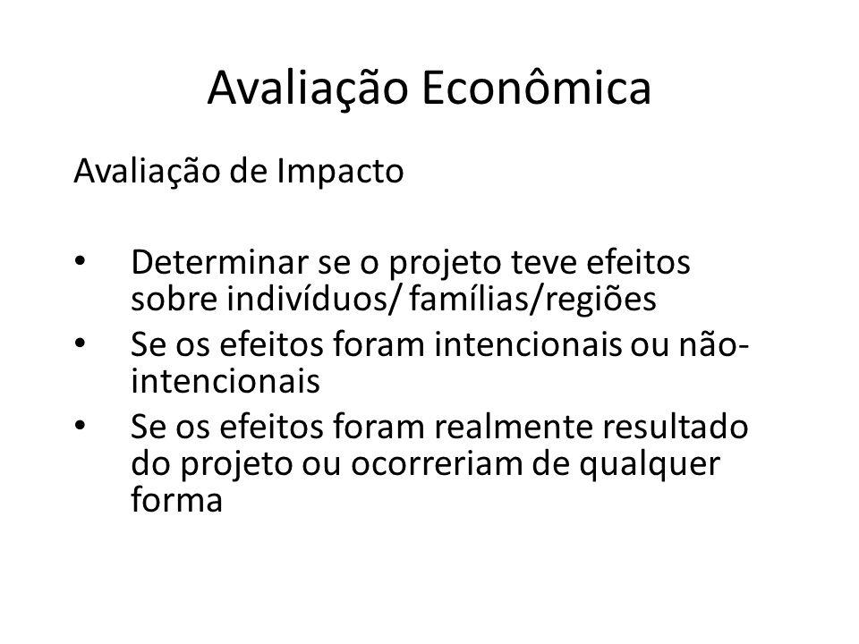 Avaliação Econômica Avaliação de Impacto Determinar se o projeto teve efeitos sobre indivíduos/ famílias/regiões Se os efeitos foram intencionais ou não- intencionais Se os efeitos foram realmente resultado do projeto ou ocorreriam de qualquer forma