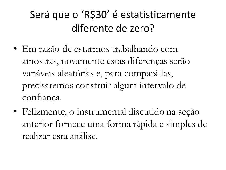 Será que o 'R$30' é estatisticamente diferente de zero.