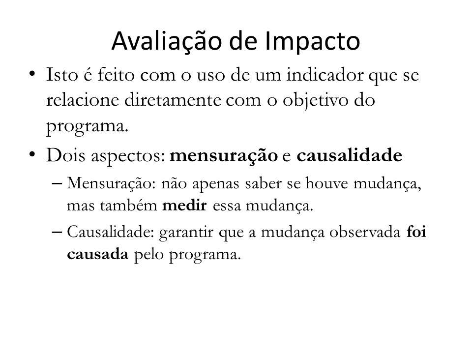 Avaliação de Impacto Isto é feito com o uso de um indicador que se relacione diretamente com o objetivo do programa.