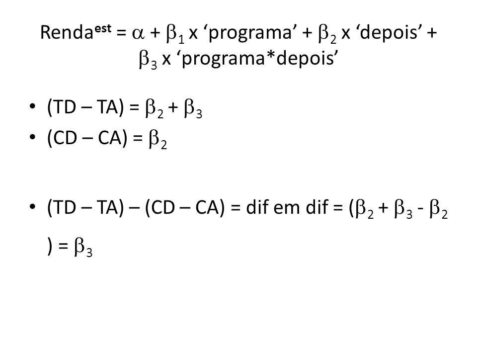 Renda est =  +  1 x 'programa' +  2 x 'depois' +  3 x 'programa*depois' (TD – TA) =  2 +  3 (CD – CA) =  2 (TD – TA) – (CD – CA) = dif em dif = (  2 +  3 -  2 ) =  3