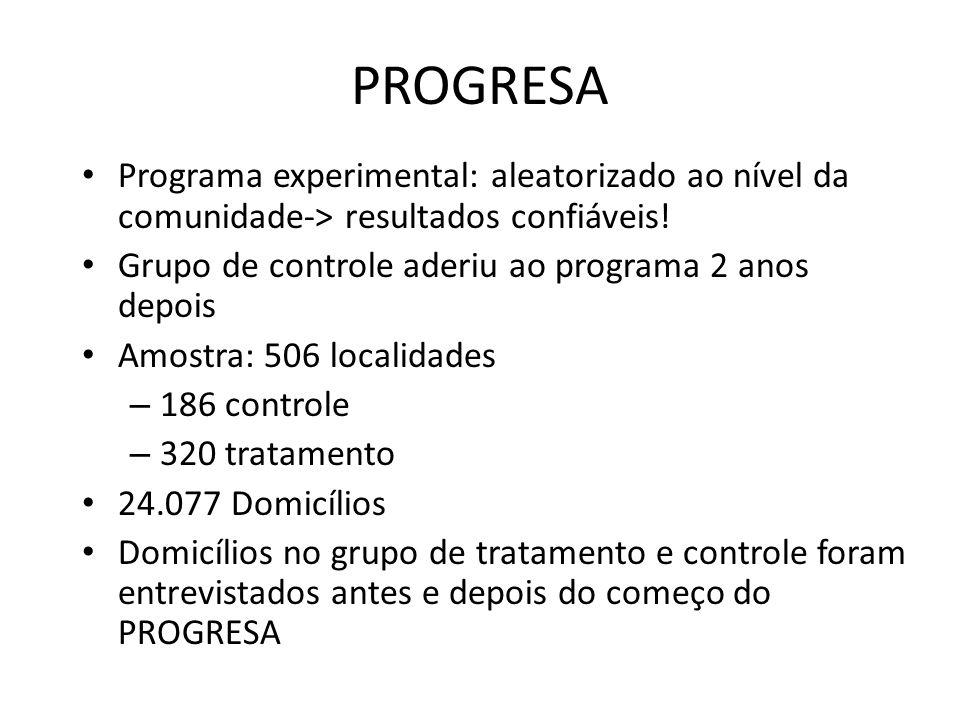 PROGRESA Programa experimental: aleatorizado ao nível da comunidade-> resultados confiáveis.