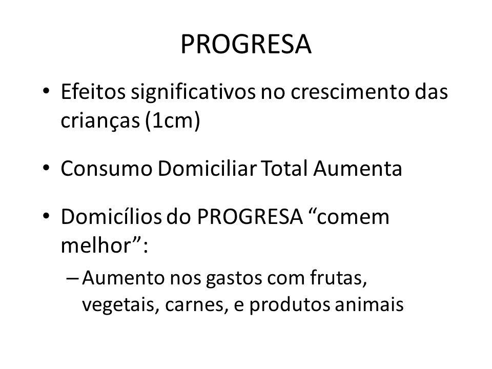 PROGRESA Efeitos significativos no crescimento das crianças (1cm) Consumo Domiciliar Total Aumenta Domicílios do PROGRESA comem melhor : – Aumento nos gastos com frutas, vegetais, carnes, e produtos animais