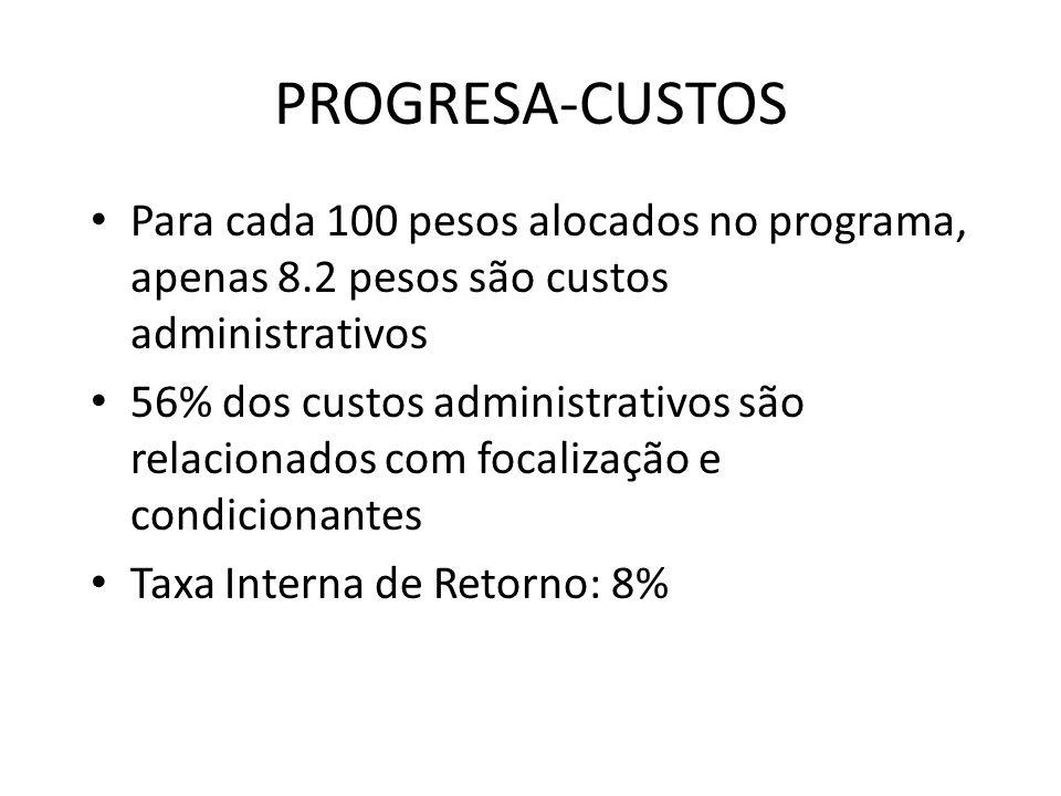 PROGRESA-CUSTOS Para cada 100 pesos alocados no programa, apenas 8.2 pesos são custos administrativos 56% dos custos administrativos são relacionados com focalização e condicionantes Taxa Interna de Retorno: 8%