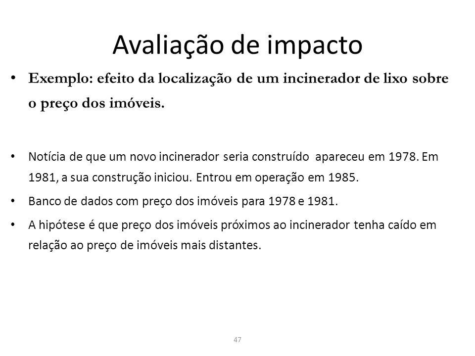 47 Avaliação de impacto Exemplo: efeito da localização de um incinerador de lixo sobre o preço dos imóveis.