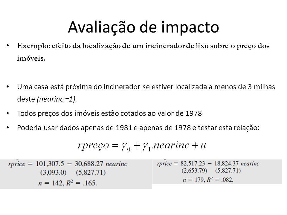 Avaliação de impacto Exemplo: efeito da localização de um incinerador de lixo sobre o preço dos imóveis.