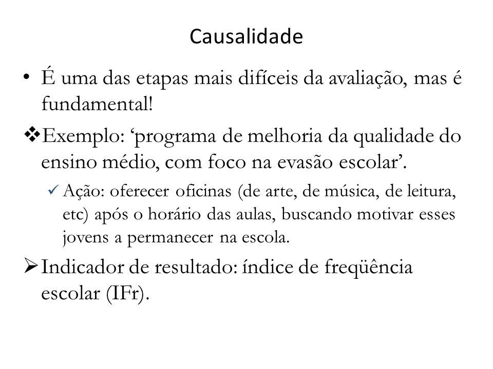 Causalidade É uma das etapas mais difíceis da avaliação, mas é fundamental.