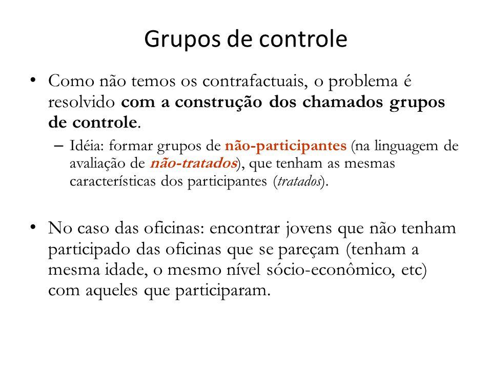 Grupos de controle Como não temos os contrafactuais, o problema é resolvido com a construção dos chamados grupos de controle.