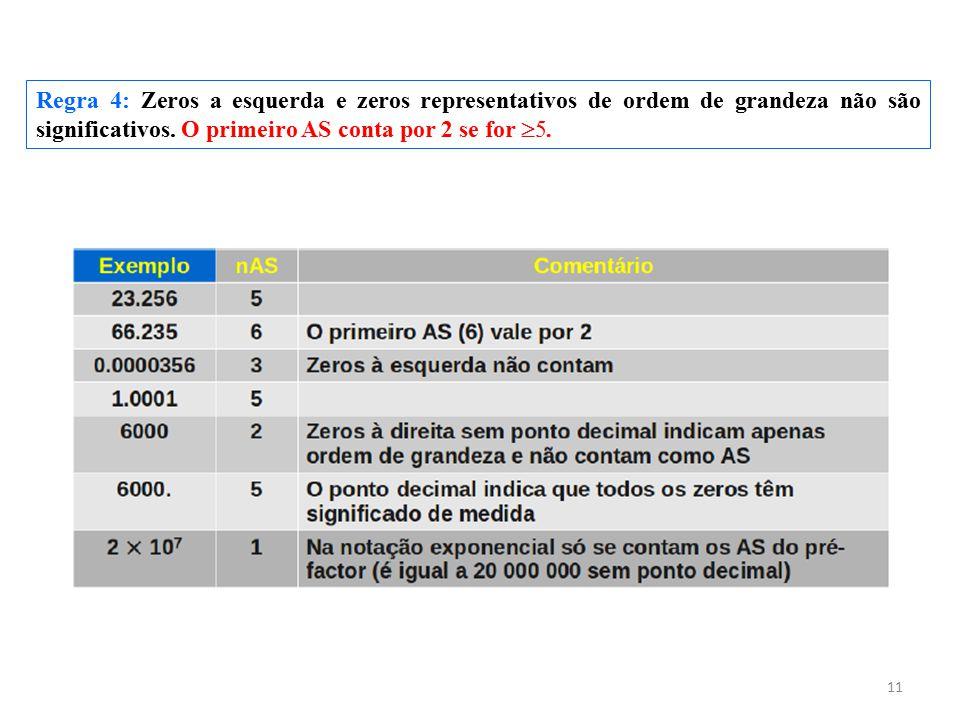 11 Regra 4: Zeros a esquerda e zeros representativos de ordem de grandeza não são significativos. O primeiro AS conta por 2 se for  5.