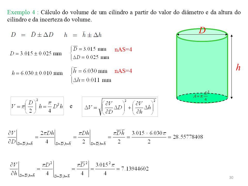 30 Exemplo 4 : Cálculo do volume de um cilindro a partir do valor do diâmetro e da altura do cilindro e da incerteza do volume. h D e nAS=4