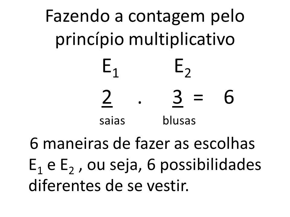 Fazendo a contagem pelo princípio multiplicativo E 1 E 2 2.