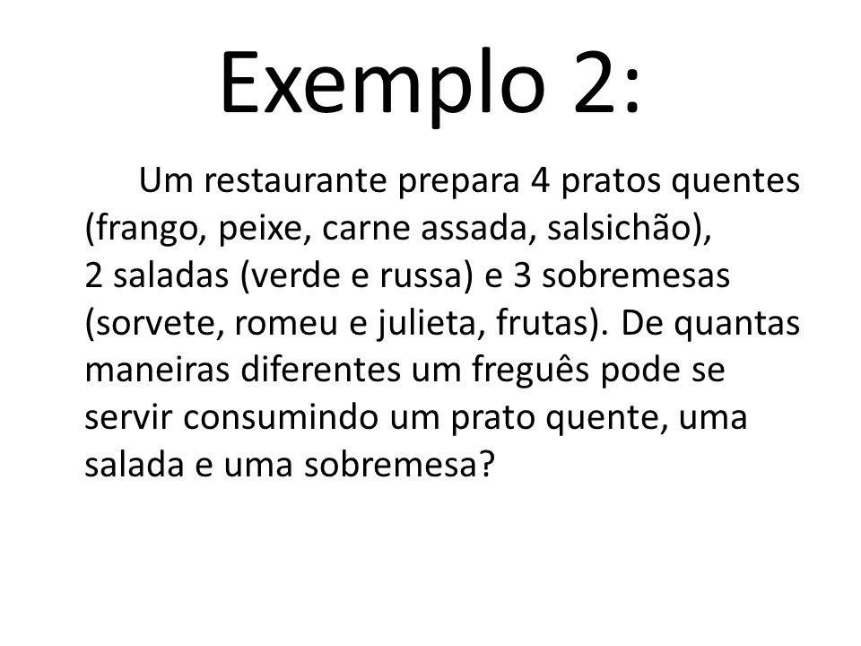Exemplo 2: Um restaurante prepara 4 pratos quentes (frango, peixe, carne assada, salsichão), 2 saladas (verde e russa) e 3 sobremesas (sorvete, romeu e julieta, frutas).