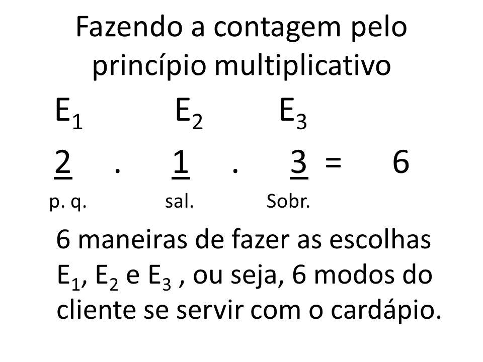 Fazendo a contagem pelo princípio multiplicativo E 1 E 2 E 3 2.