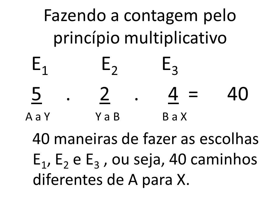 Fazendo a contagem pelo princípio multiplicativo E 1 E 2 E 3 5.