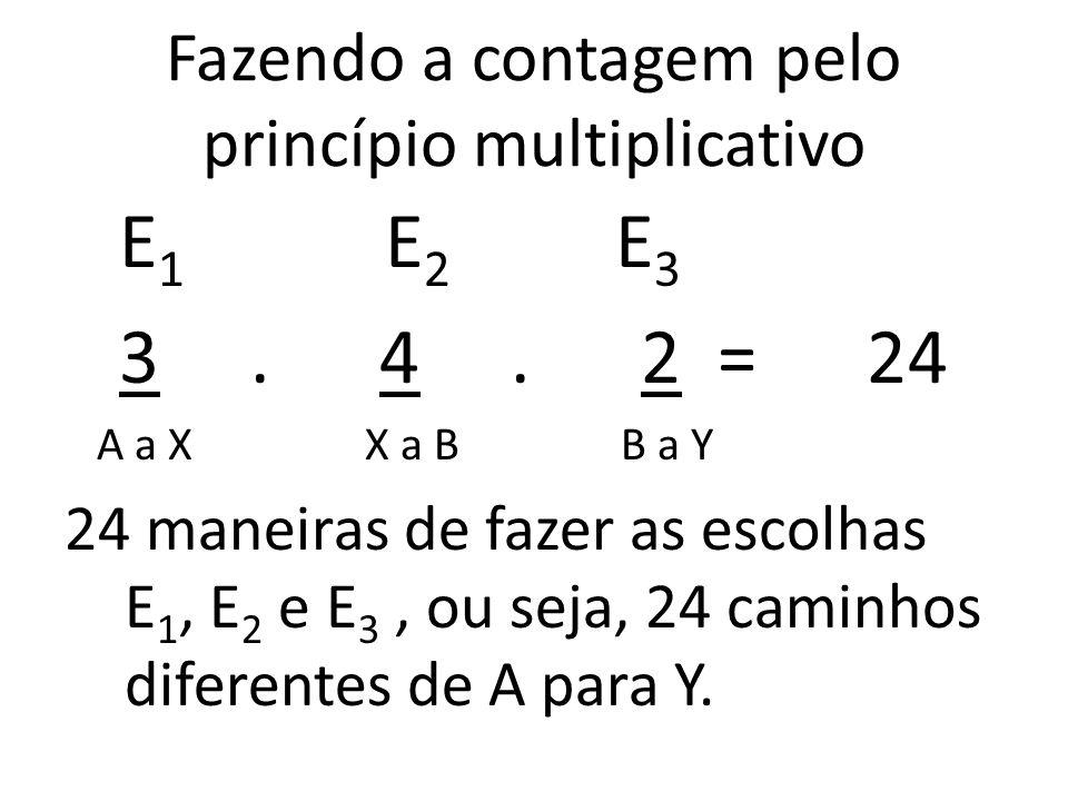 Fazendo a contagem pelo princípio multiplicativo E 1 E 2 E 3 3.