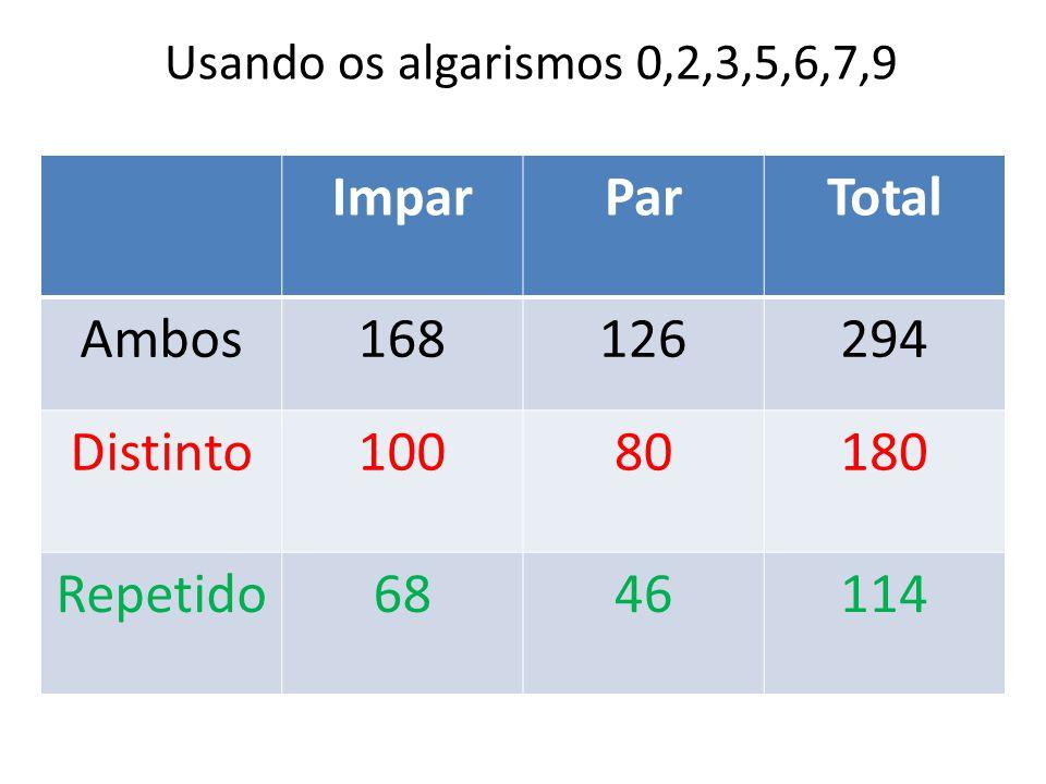 Usando os algarismos 0,2,3,5,6,7,9 ImparParTotal Ambos168126294 Distinto10080180 Repetido6846114