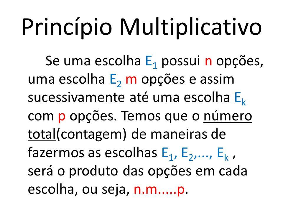 Princípio Multiplicativo Se uma escolha E 1 possui n opções, uma escolha E 2 m opções e assim sucessivamente até uma escolha E k com p opções.