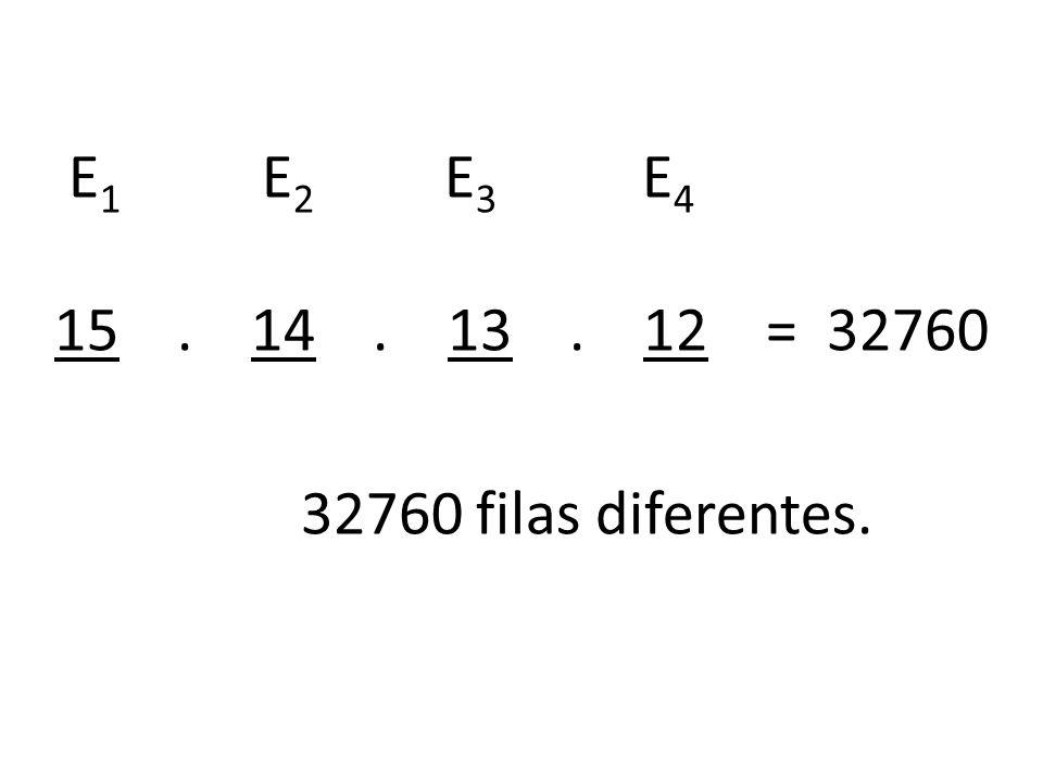 E 1 E 2 E 3 E 4 15. 14. 13. 12 = 32760 32760 filas diferentes.
