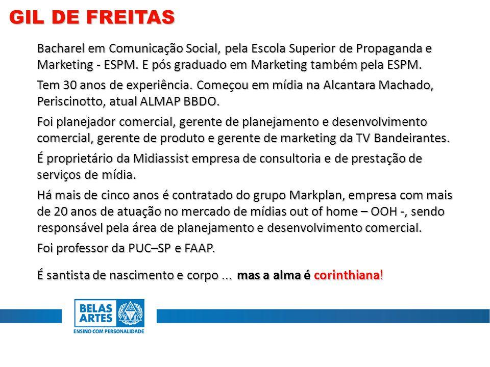 Tática de Mídia Estratégia de Mídia Objetivo de Mídia Cobrir donas de casa, moradoras na Grande São Paulo.