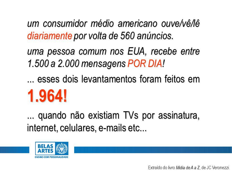 um consumidor médio americano ouve/vê/lê diariamente por volta de 560 anúncios. uma pessoa comum nos EUA, recebe entre 1.500 a 2.000 mensagens POR DIA