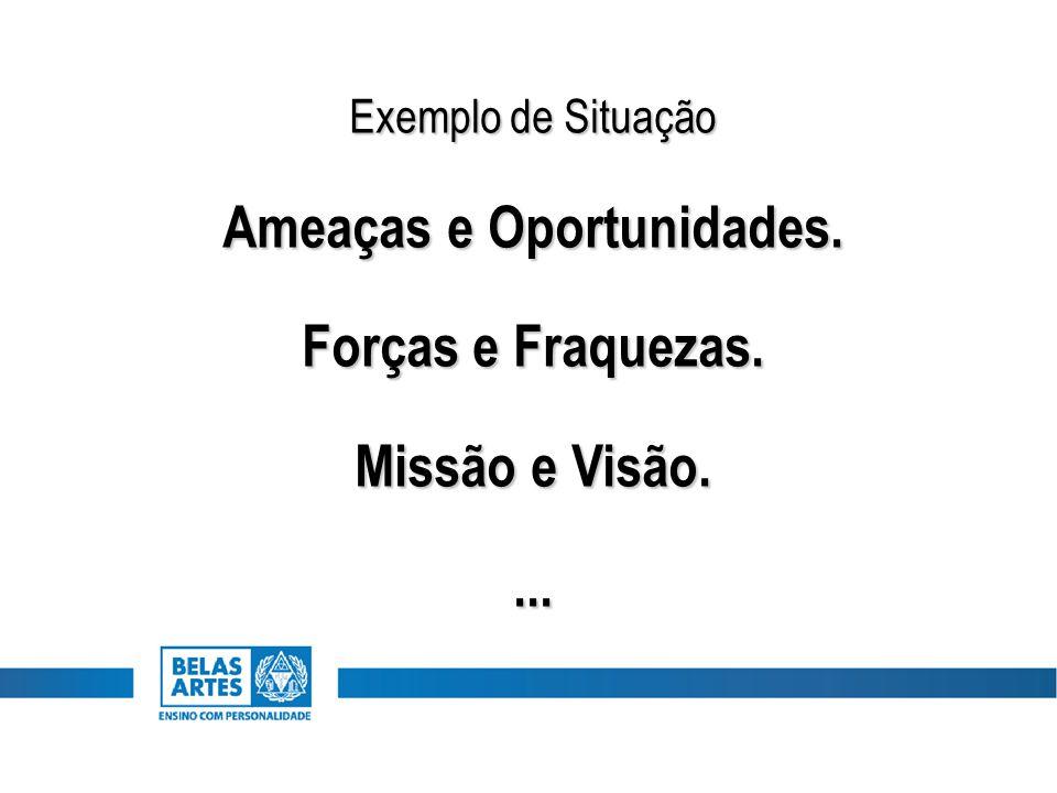 Exemplo de Situação Ameaças e Oportunidades. Forças e Fraquezas. Missão e Visão....
