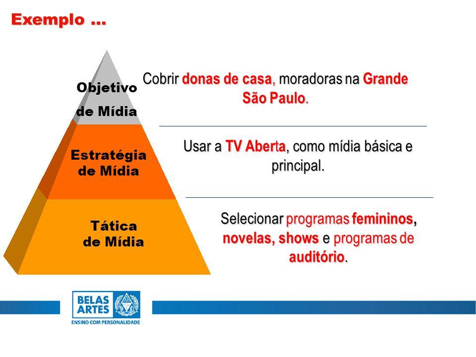 Tática de Mídia Estratégia de Mídia Objetivo de Mídia Cobrir donas de casa, moradoras na Grande São Paulo. Usar a TV Aber t a, como mídia básica e pri