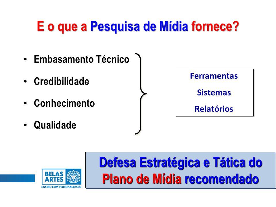 Defesa Estratégica e Tática do Plano de Mídia recomendado Ferramentas Sistemas Relatórios Ferramentas Sistemas Relatórios E o que a Pesquisa de Mídia