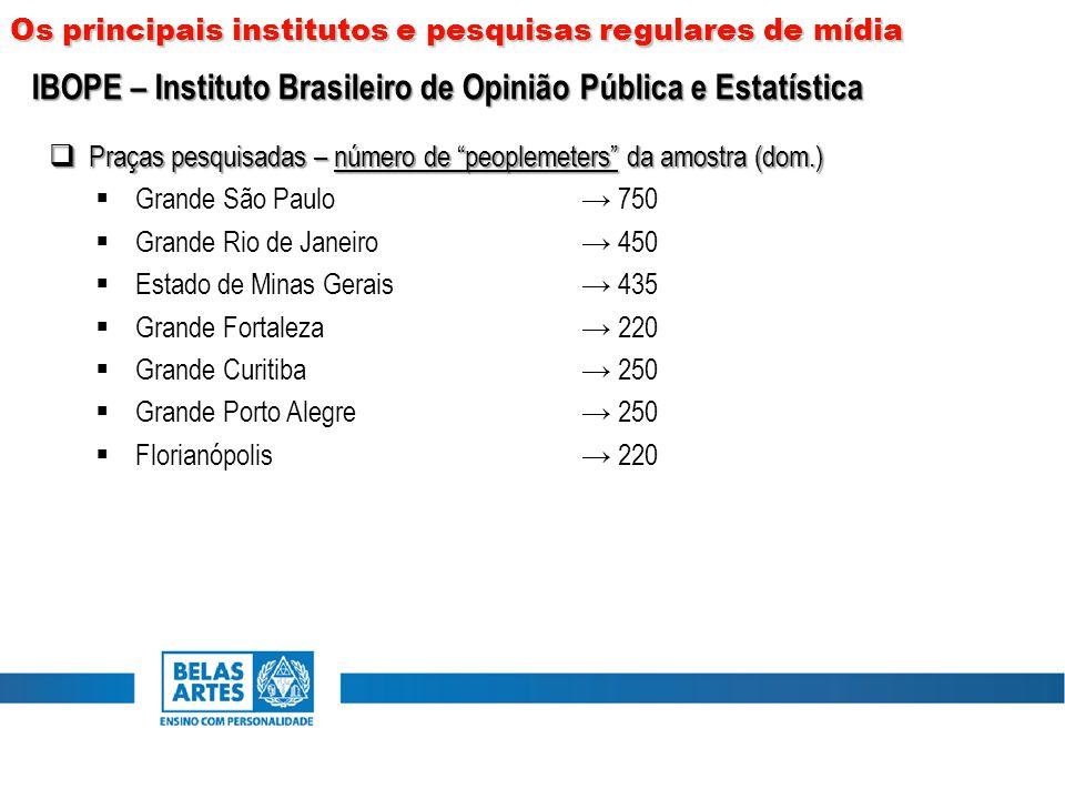 """ Praças pesquisadas – número de """"peoplemeters"""" da amostra (dom.)  Grande São Paulo→ 750  Grande Rio de Janeiro → 450  Estado de Minas Gerais → 435"""