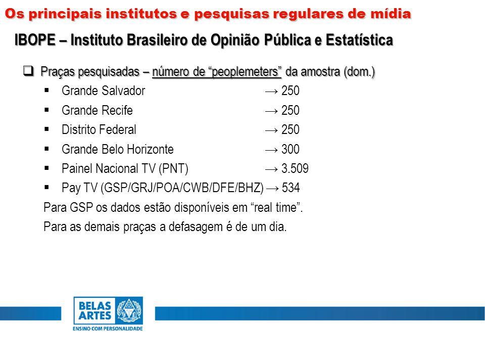 """ Praças pesquisadas – número de """"peoplemeters"""" da amostra (dom.)  Grande Salvador→ 250  Grande Recife→ 250  Distrito Federal→ 250  Grande Belo Ho"""