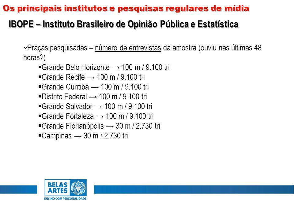 Praças pesquisadas – número de entrevistas da amostra (ouviu nas últimas 48 horas?)  Grande Belo Horizonte → 100 m / 9.100 tri  Grande Recife → 100
