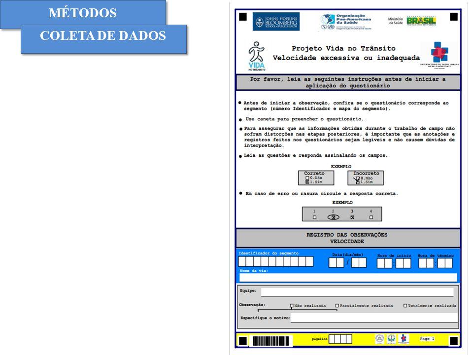 MÉTODOS COLETA DE DADOS